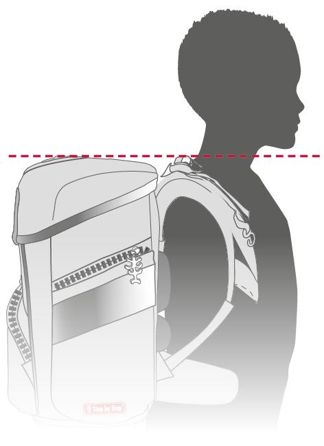 Skizze von einem Kind mit einem Step by Step Schulranzen auf dem Rücken, der Schulranzen schließt auf Schulterhöhe ab